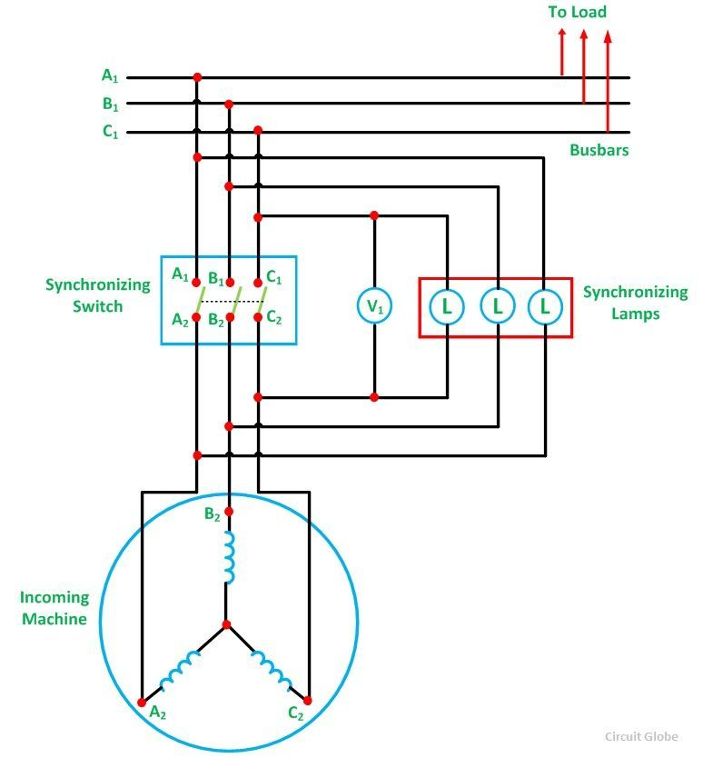 What is Generator Synchronization - Synchronizing Lamps Methods