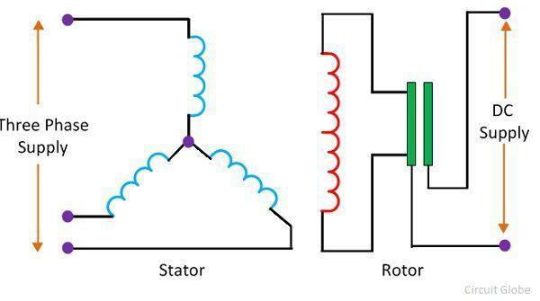 motor circuit diagram