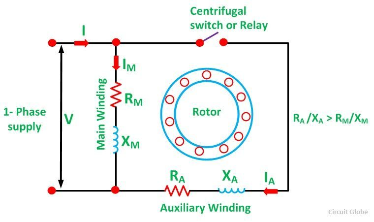 What is a Split Phase Induction Motor? - its Applications - Circuit