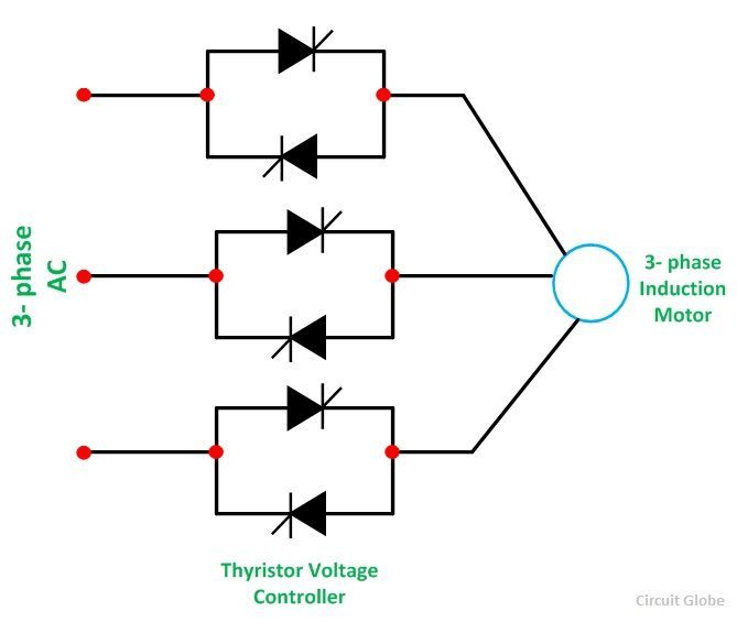 motor control for 3 phase induction motors