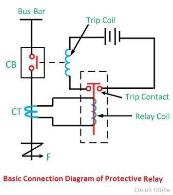 Basic Relay Wiring - Lctrj3iyatalanta-nailstylingnl \u2022