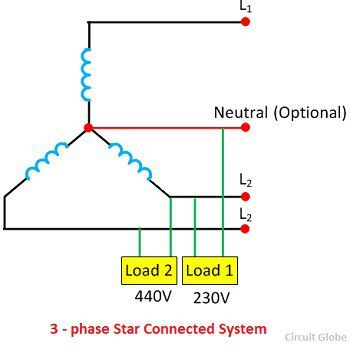 What is Three Phase System? Definition  Types - Circuit Globe