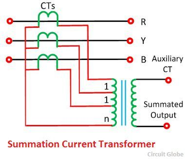 What is Summation Current Transformer? Definition  Types - Circuit