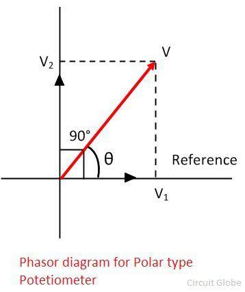 Ac Potentiometer Wiring Wiring Diagrams