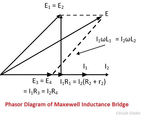 What is Maxwell\u0027s Bridge? - Maxwell\u0027s Inductance  Maxwell\u0027s