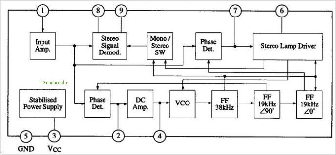 class b audio amplifier analog integrated circuits electronics