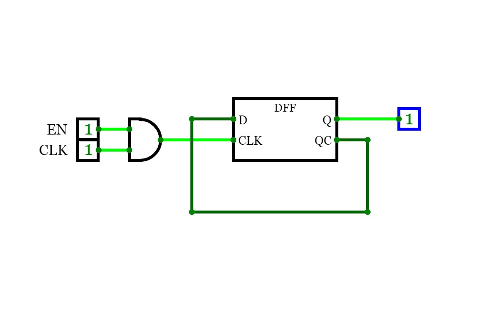 you create circuits diagrams or logic diagrams with the standard