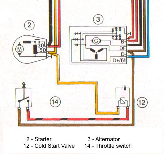 911 CIS Primer - Electrical CSV