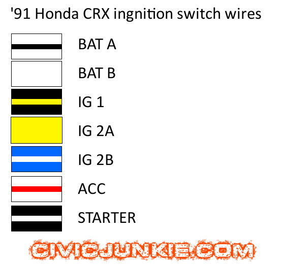 How to Install a Start Button \u2013 Civic Junkie