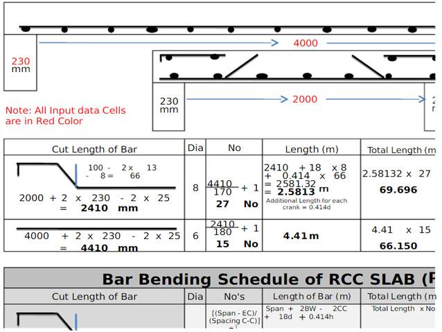 Bar Bending Schedule EXCEL Spreadsheet for RCC Slab