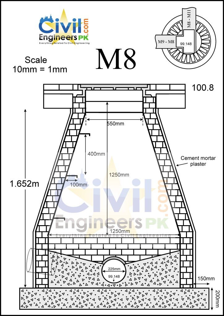 sample resume for civil design engineer electrical engineer resume sample design of sewer system civil engineers - Civil Design Engineer Sample Resume