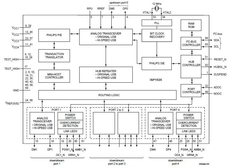 usb hub circuit board