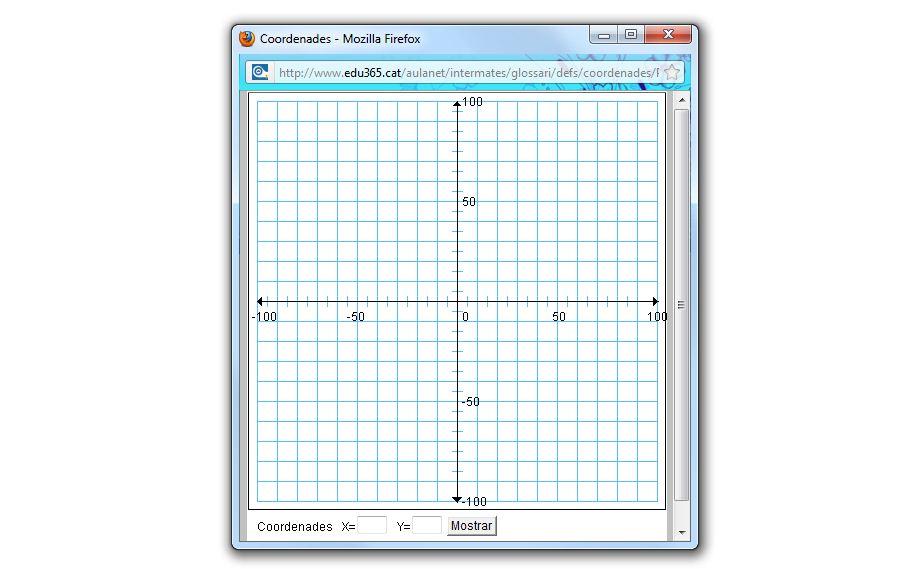 Coordenades cartesianes Matemàtiques Orientació Pinterest - logic model template