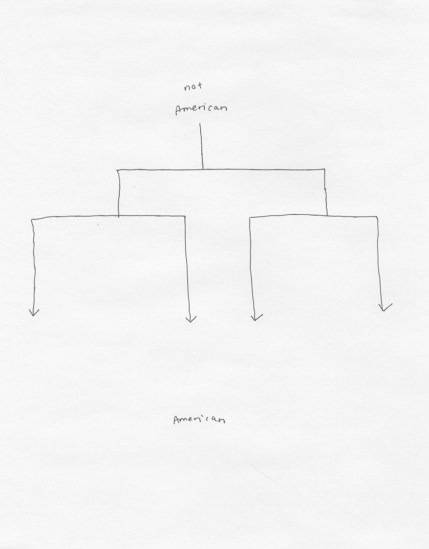 Maya Krinsky, Diagram, Family Tree