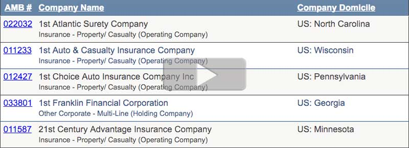 List of Workers Compensation Insurance Companies - Class Codes