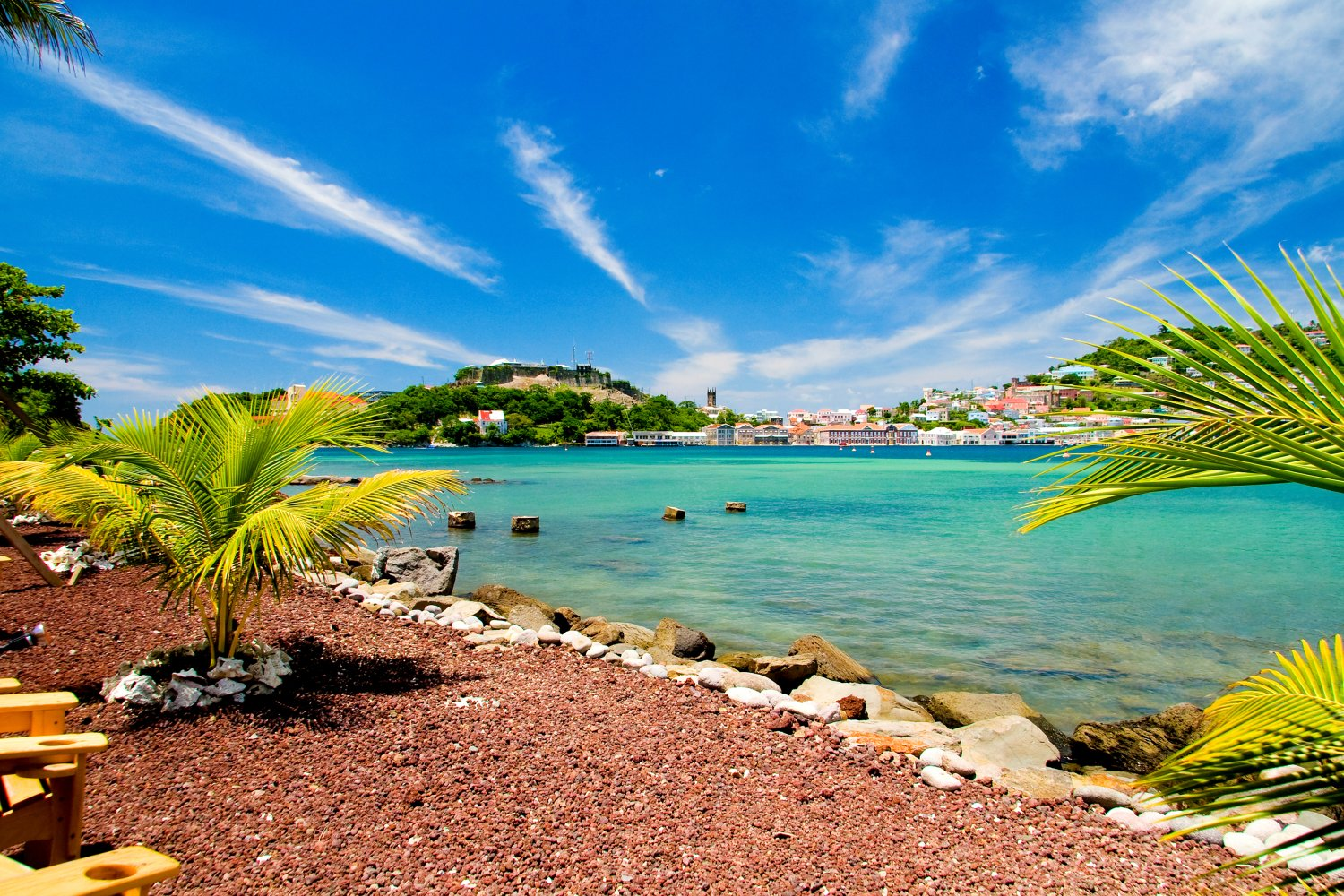 Things To Do In Grenada The Caribbean Island Of Spice - Grenada
