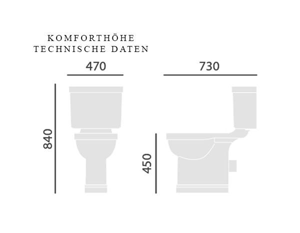 Nostalgie Retro WC-Bürstengarnitur Victoria Keramik