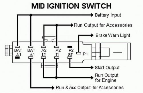 1988 ford f250 radio wire diagram