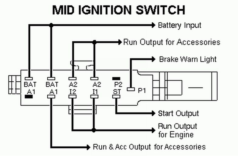 fuel tanks wiring diagram on 84 ford f250 ignition wiring diagram