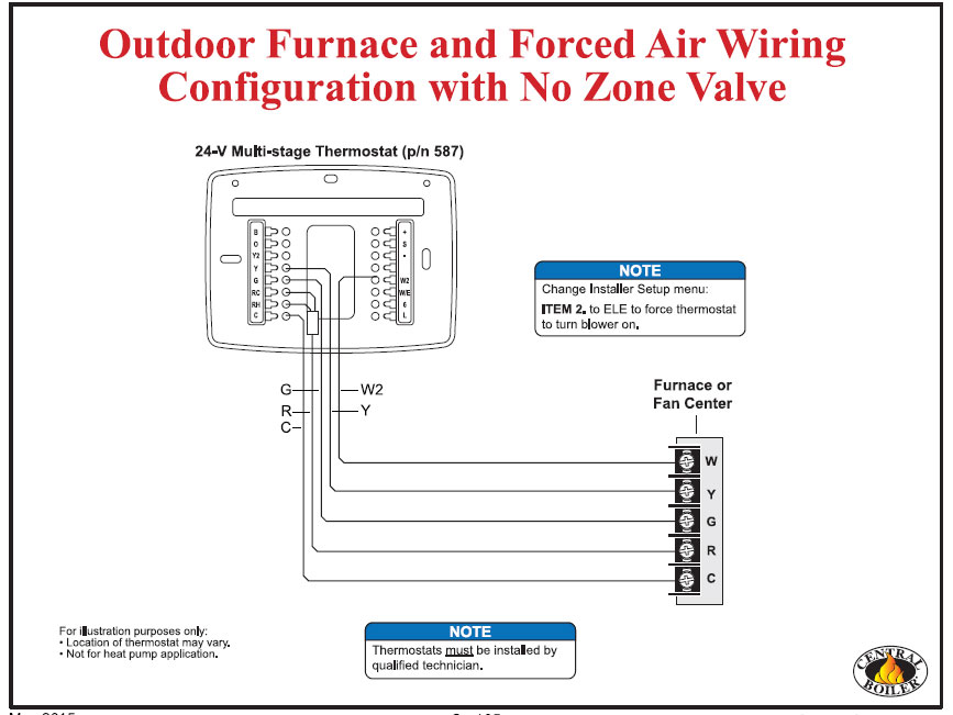 central boiler thermostat wiring diagram simple wiring diagrams central boiler thermostat wiring diagram auto electrical wiring evcon thermostat wiring diagram central boiler thermostat wiring diagram