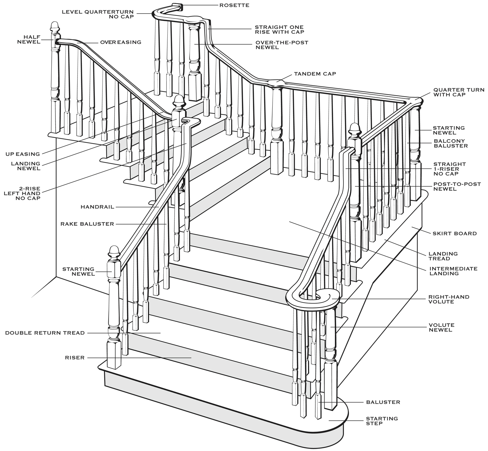 staircase diagram classic stairs and remodeling