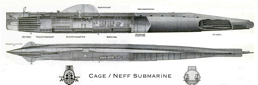 One of the many happenings in 1913 Long Beach - The Cage Submarine