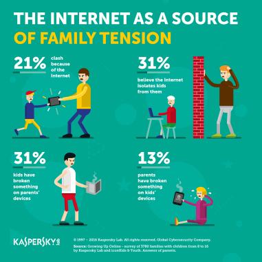 Kaspersky-Family-Tension-fnl
