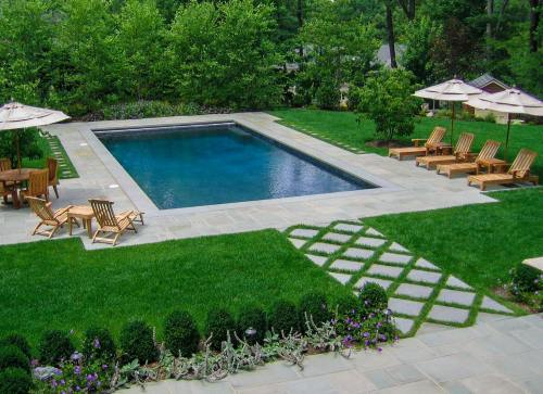 Medium Of Backyard Landscape Ideas With Pool