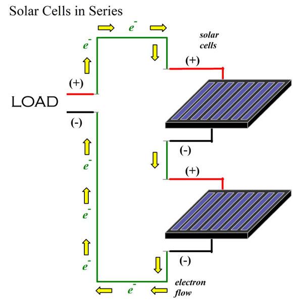 Solar Panel Wiring Circuits Wiring Diagram