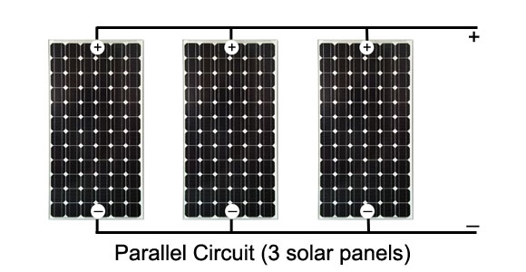 Solar Power Panels or Cells in Parallel Circuits
