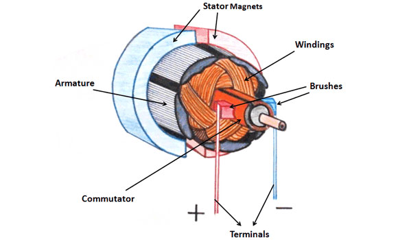 dc motor internal wiring diagram