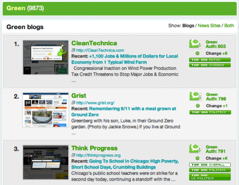 cleantechnica top green blog