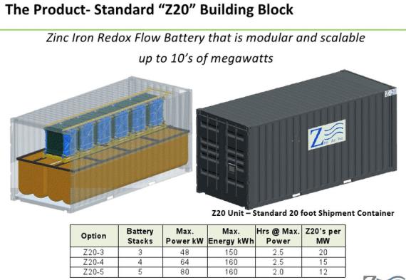 zinc iron redox flow battery zinc air inc