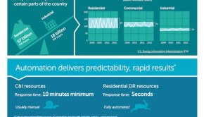 Residential Demand Response Infographic - Final