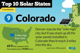 Colorado-Solar
