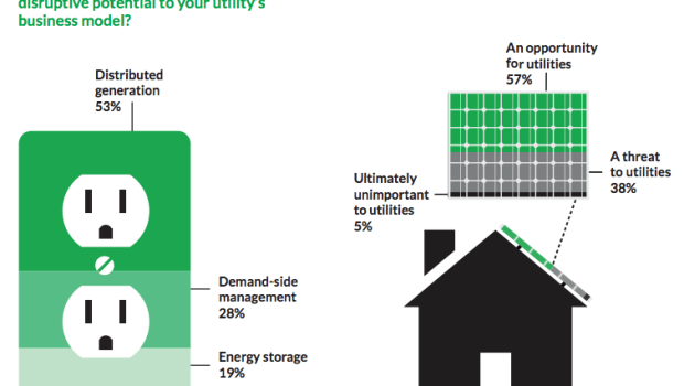 distributed generation utilities