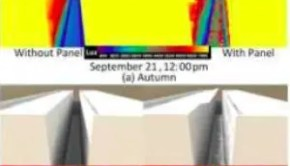 "A simulation of the illuminance of an alleyway at noon at two different times of year, autumn (top) and winter (bottom). The new light-directing panel increases the amount of light that reaches the alleyway, as indicated by the higher amounts of red and yellow in the right-hand images (""with panel"") compared to the left-hand images (""without panel""). Image Credit: Optics Express"