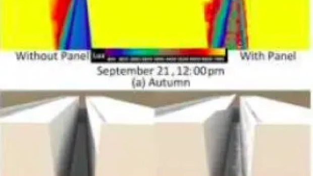 """A simulation of the illuminance of an alleyway at noon at two different times of year, autumn (top) and winter (bottom). The new light-directing panel increases the amount of light that reaches the alleyway, as indicated by the higher amounts of red and yellow in the right-hand images (""""with panel"""") compared to the left-hand images (""""without panel""""). Image Credit: Optics Express"""