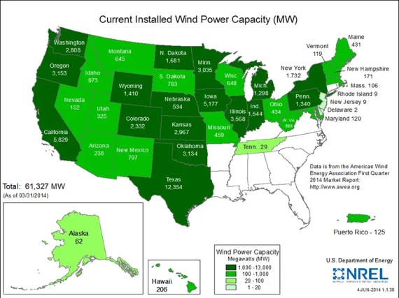 6 Renewables Wind Energy by State NREL 2014