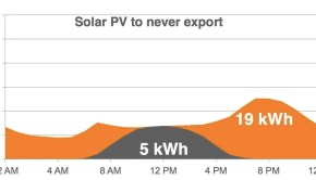 weiss-solar-not-export