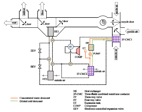 electric power steering schematic