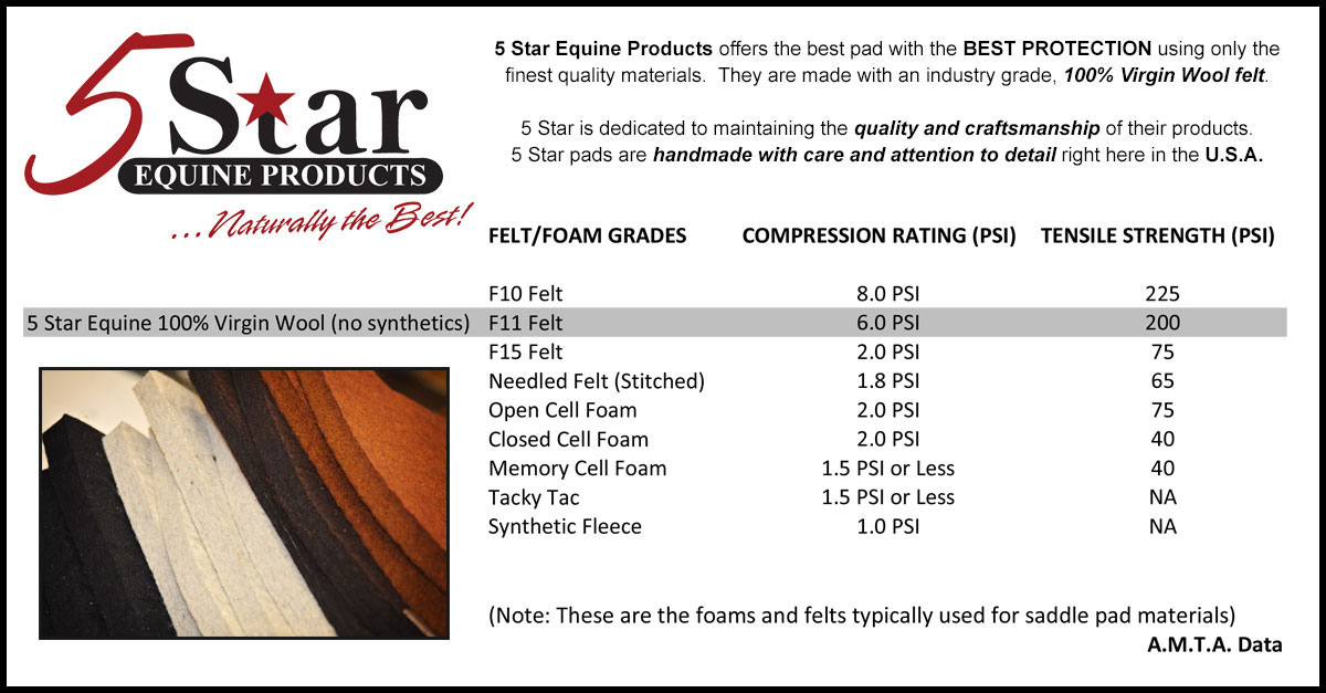 Saddle Pads  What Manufacturers Don\u0027t Tell You 5 Star Equine