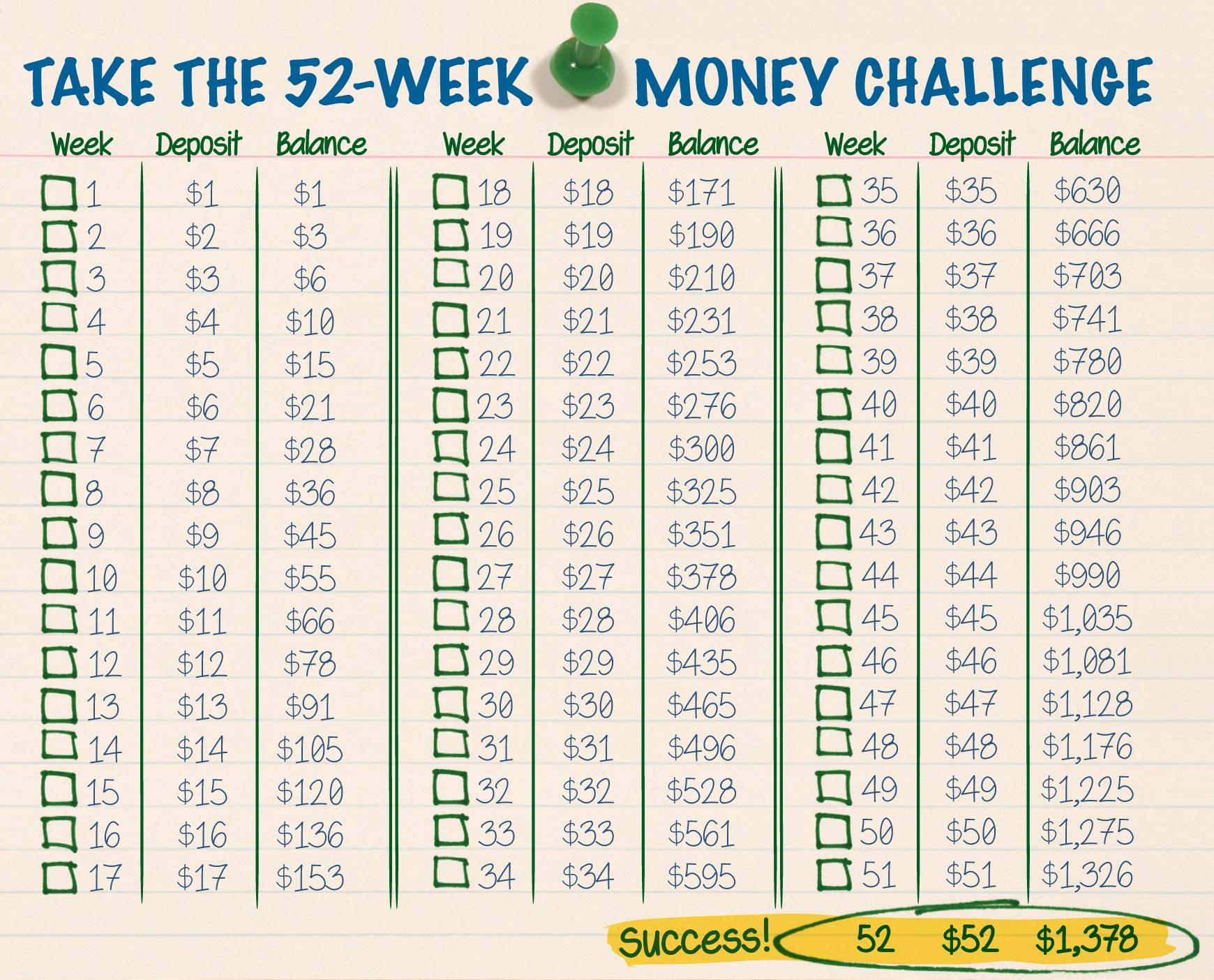 Free Printable Calendars Calendarsquick 2016 Quot;52 Week Money Challengequot; Niketalk