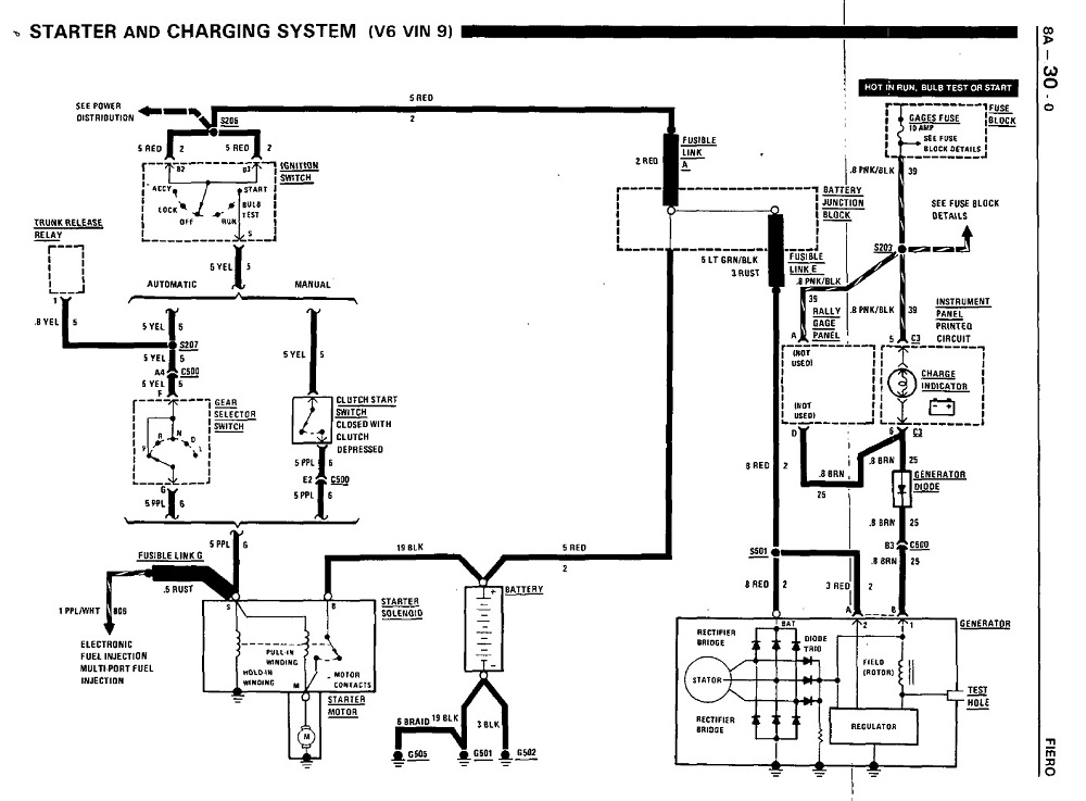 fiero starter wiring diagram