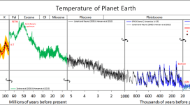 earth-temp