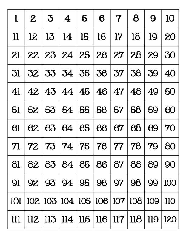120 number chart - Aylaquiztrivia
