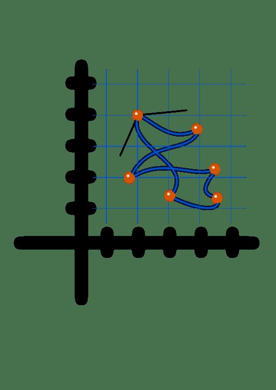 spongebob plot diagram example