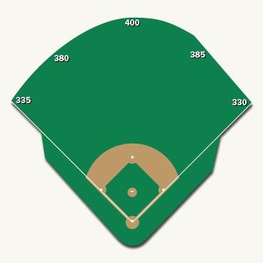 Free Blank Baseball Field Diagram, Download Free Clip Art, Free Clip - baseball field template