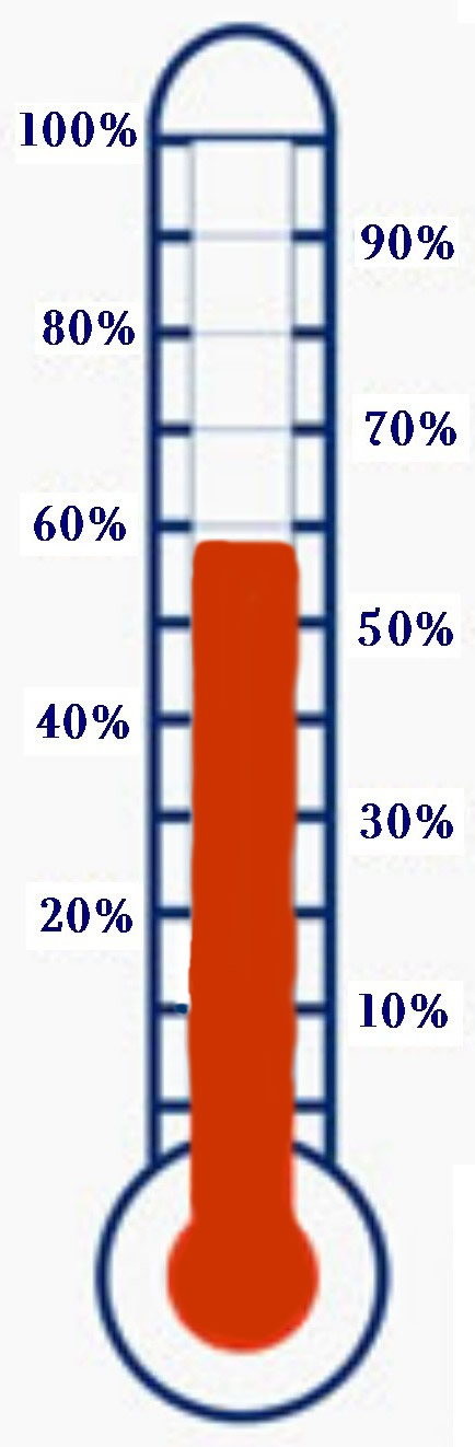 Free Blank Fundraising Thermometer Template, Download Free Clip Art