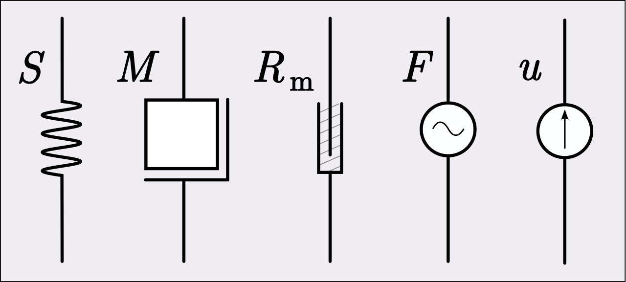 cable network computer and network examples network topologies